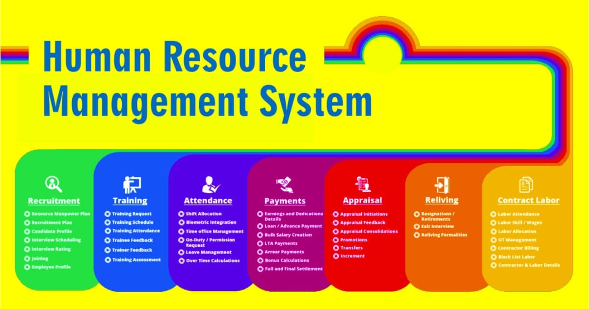 Get Your Business Managed With Top Hr Management Software