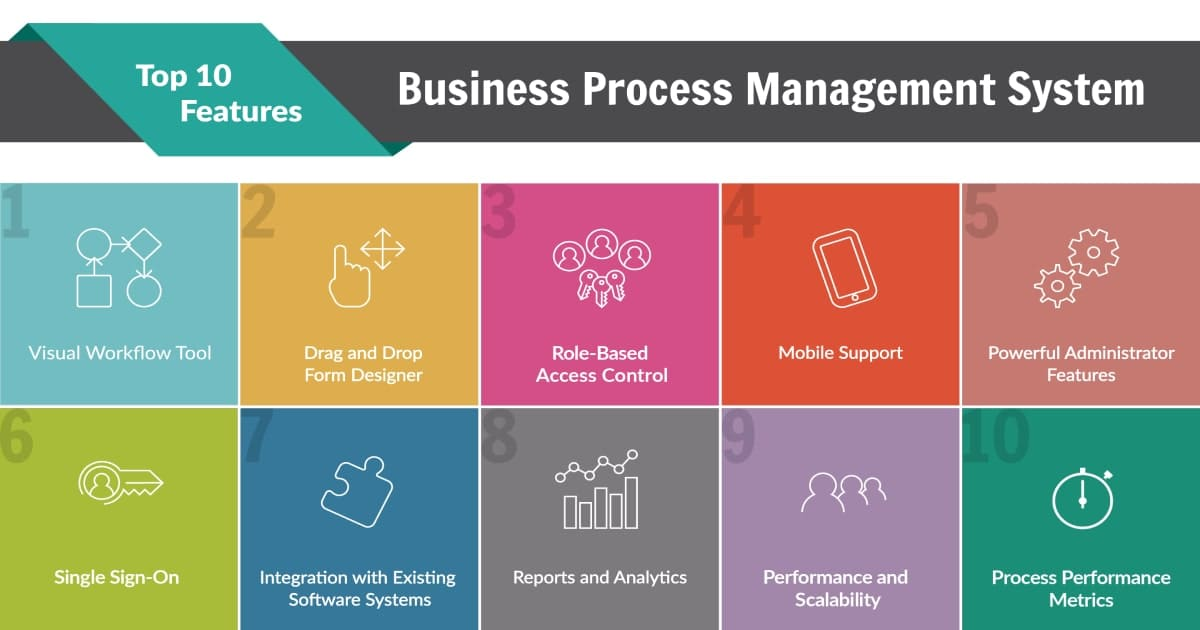 Top Business Management Software to Manage Your Business