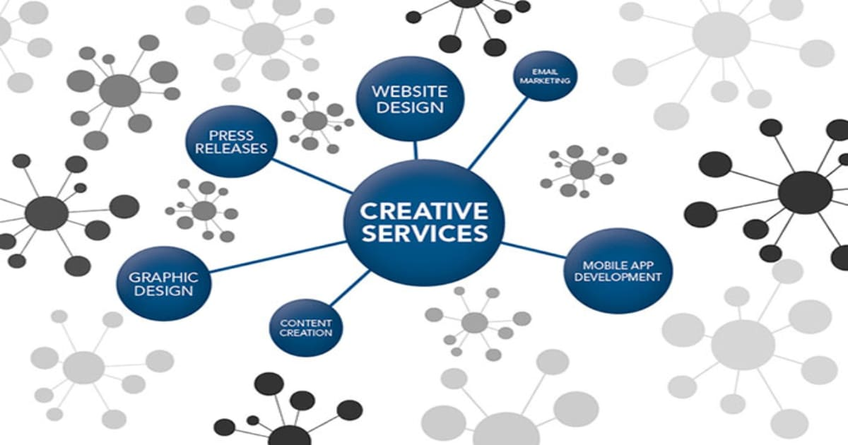 Benefits of Adopting Creative Services